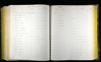 Mary Holden England Wales Criminal Registers